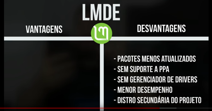 DioLMDE