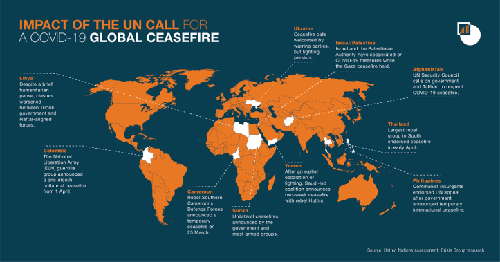 un-globalceasefire-impact